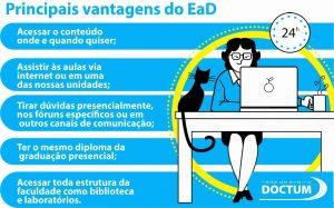 Dicas EaD